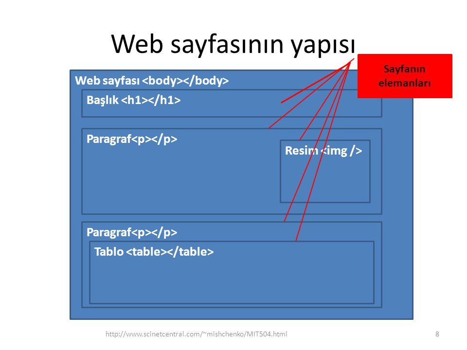 Temel HTML etiketleri – Metin paragrafı – Paragraflar ile metinin blokları düzenlenebilir – Paragraflar, normal metin paragrafları olarak düşünülebilir – Örnek Metnin 1.