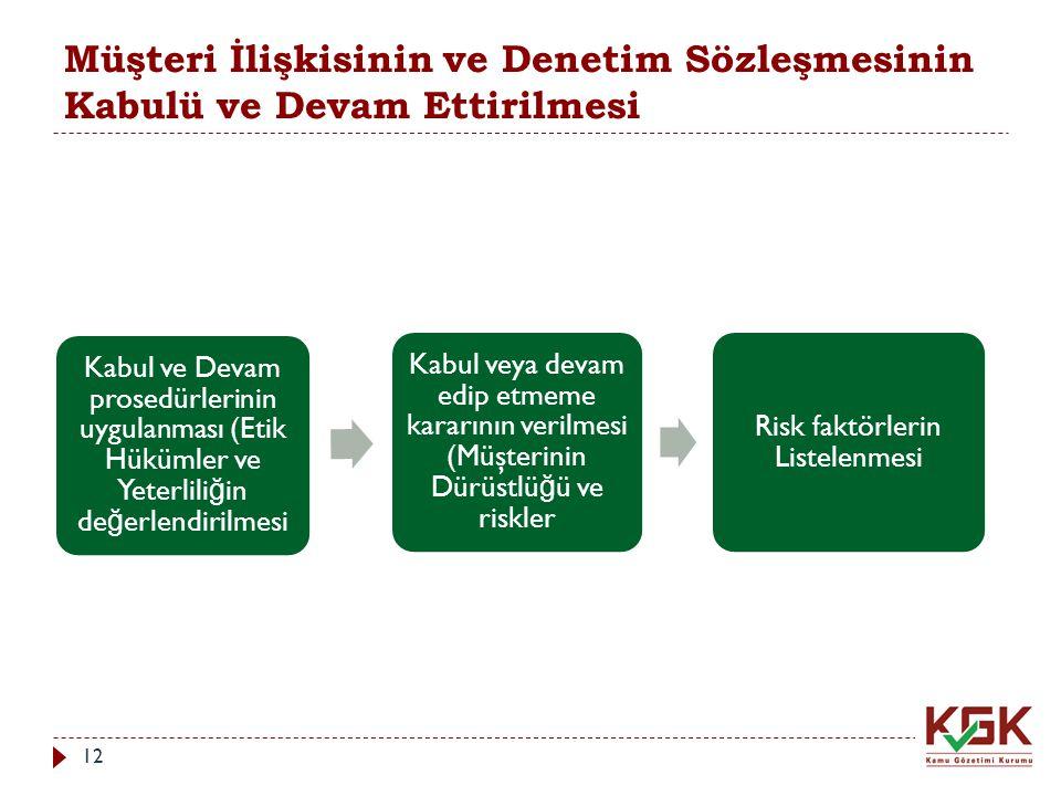 Müşteri İlişkisinin ve Denetim Sözleşmesinin Kabulü ve Devam Ettirilmesi 12 Kabul ve Devam prosedürlerinin uygulanması (Etik Hükümler ve Yeterlili ğ i