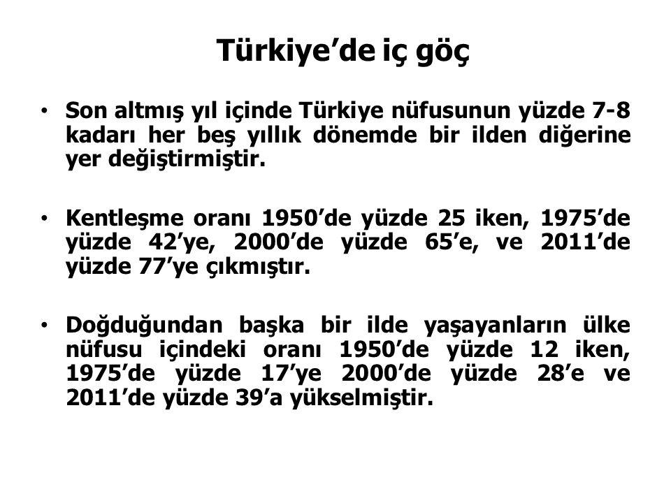 Türkiye'de iç göç Son altmış yıl içinde Türkiye nüfusunun yüzde 7-8 kadarı her beş yıllık dönemde bir ilden diğerine yer değiştirmiştir. Kentleşme ora