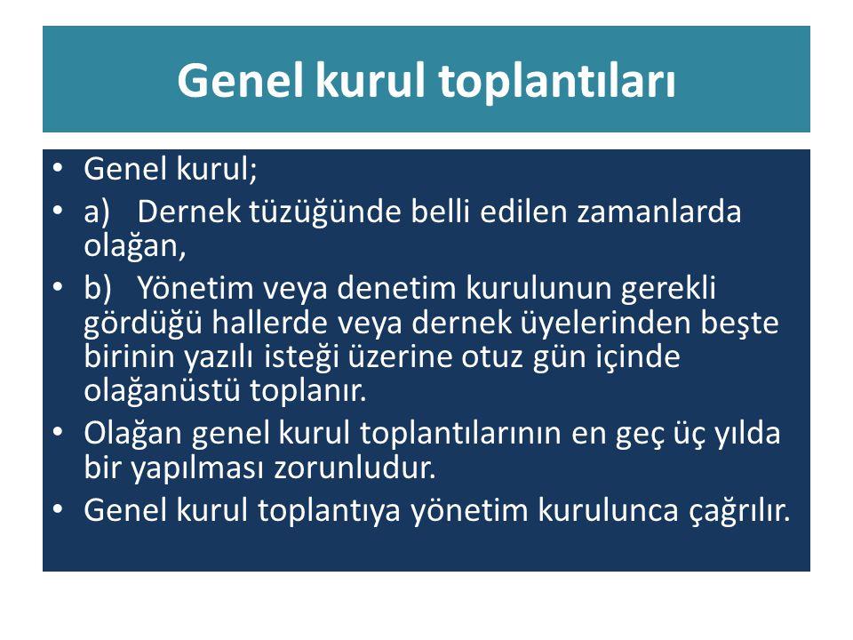 Genel Kurul Çağrı Usulü Yönetim kurulu, dernek tüzüğüne göre genel kurula katılma hakkı bulunan üyelerin listesini düzenler.