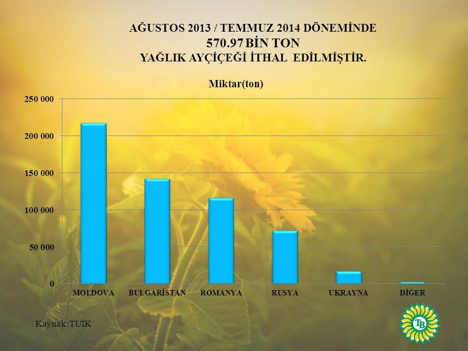 AĞUSTOS 2013 / TEMMUZ 2014 DÖNEMİNDE 570.97 BİN TON YAĞLIK AYÇİÇEĞİ İTHAL EDİLMİŞTİR. Kaynak :TUİK