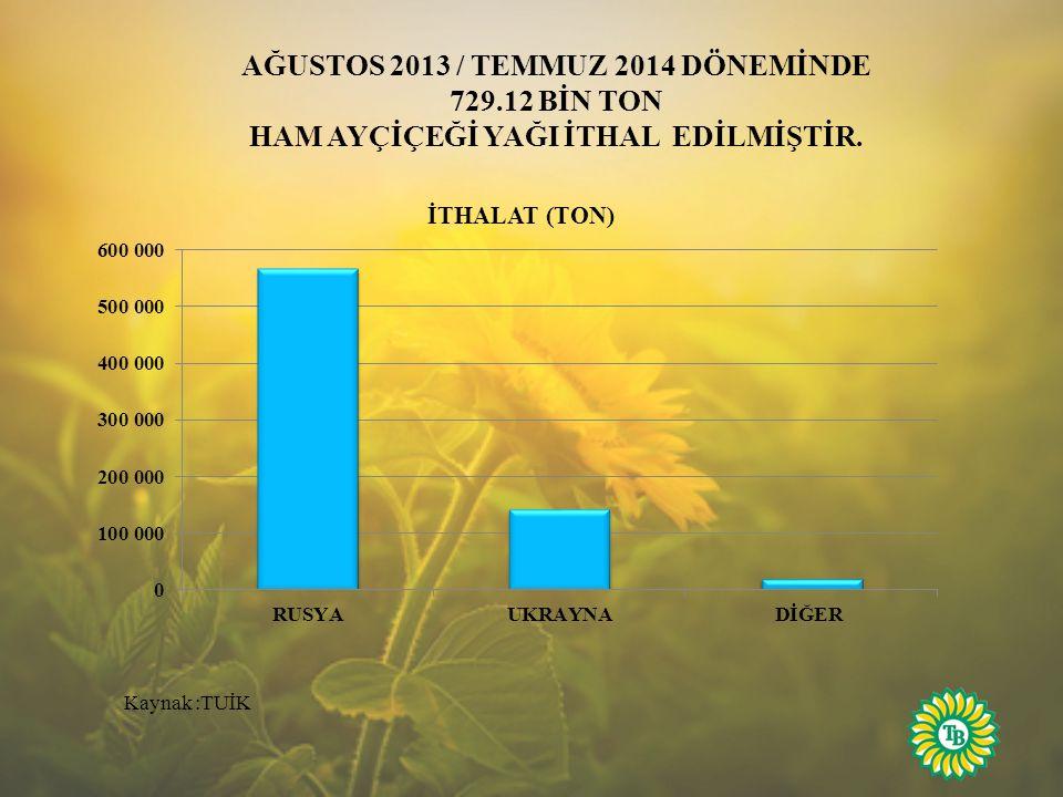 AĞUSTOS 2013 / TEMMUZ 2014 DÖNEMİNDE 729.12 BİN TON HAM AYÇİÇEĞİ YAĞI İTHAL EDİLMİŞTİR.