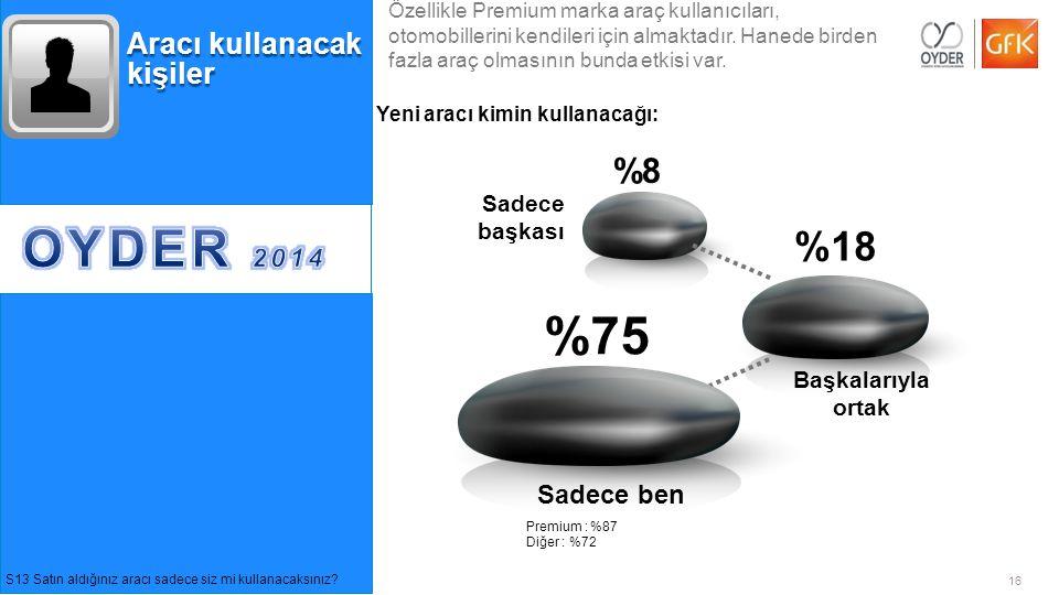 16© GfK 2014 | OYDER Otomobil Alıcıları Takibi Araştırması | Temmuz 2014 Aracı kullanacak kişiler % S13 Satın aldığınız aracı sadece siz mi kullanacak