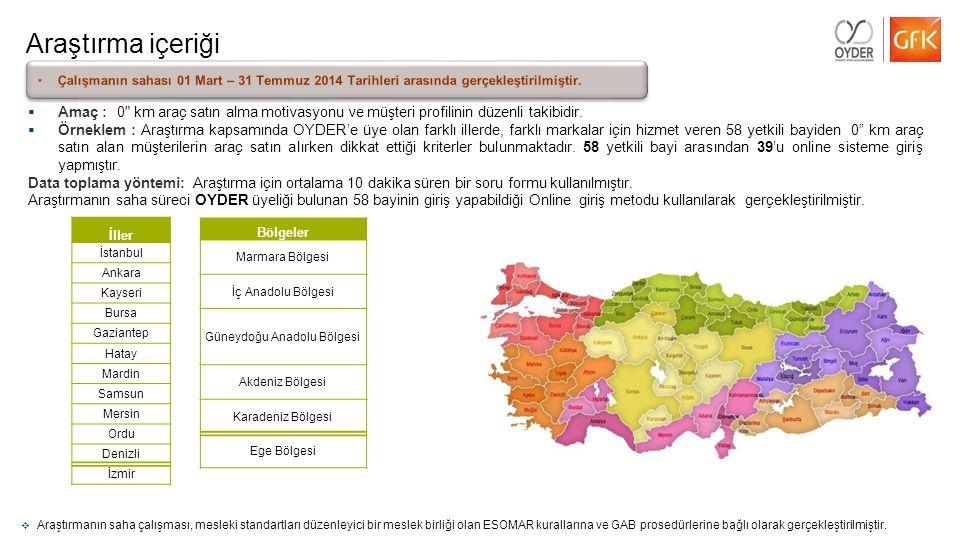 6© GfK 2014   OYDER Otomobil Alıcıları Takibi Araştırması   Temmuz 2014 Örneklem yapısı Premium Diğer 18% 82% En fazla anket girişi yapılmış 4 marka En fazla anket girişi yapılmış 4 bayi En fazla anket girişi yapılmış 3 il 79%21% Cinsiyet 55% İstanbul 14% Ankara 10% Kayseri Mart 20,3 % Raporlanan anketlerin aylara göre dağılımı Nisan 22,3 % Mayıs 24,1 % Haziran 23,3 % Temmuz 9,9 % En fazla anket girişi yapılmış 4 bölge