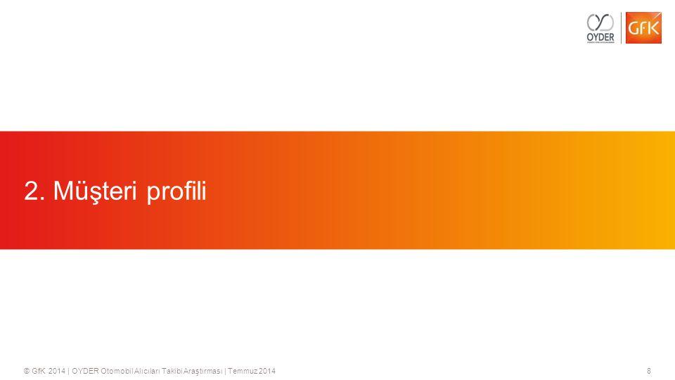 8© GfK 2014 | OYDER Otomobil Alıcıları Takibi Araştırması | Temmuz 2014 2. Müşteri profili