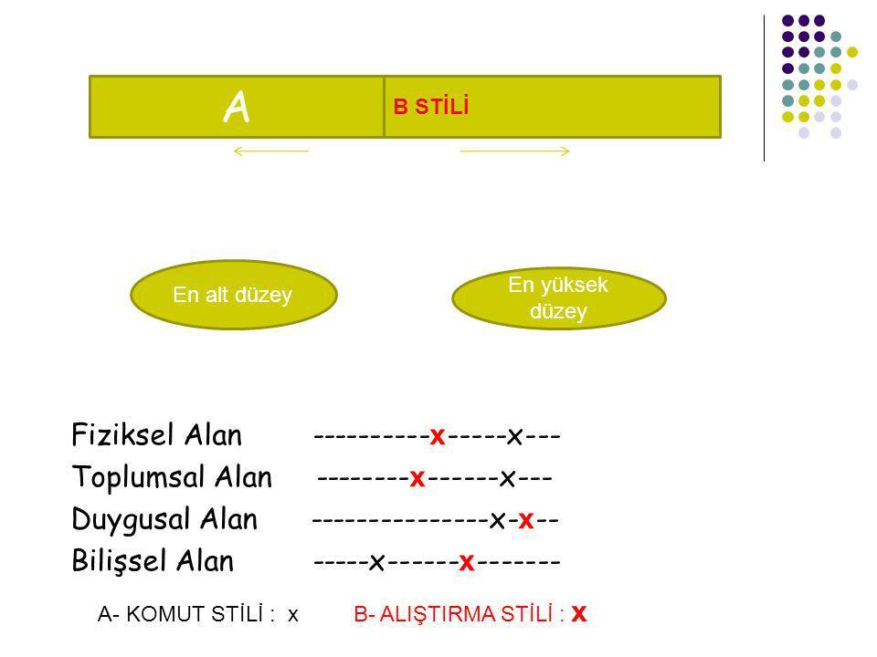 Fiziksel Alan ---------- x -----x--- Toplumsal Alan -------- x ------x--- Duygusal Alan ---------------x- x -- Bilişsel Alan -----x------ x ------- A B STİLİ En alt düzey En yüksek düzey A- KOMUT STİLİ : x B- ALIŞTIRMA STİLİ : x