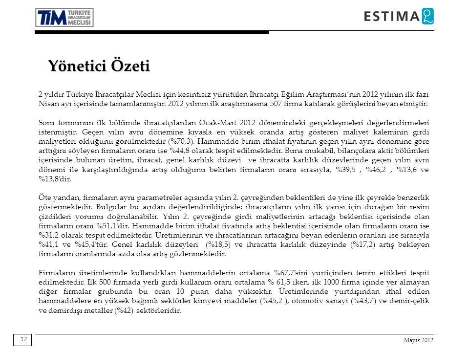 Mayıs 2012 12 Yönetici Özeti 2 yıldır Türkiye İhracatçılar Meclisi için kesintisiz yürütülen İhracatçı Eğilim Araştırması'nın 2012 yılının ilk fazı Nisan ayı içerisinde tamamlanmıştır.