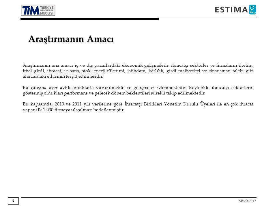 Mayıs 2012 4 Araştırmanın Amacı Araştırmanın ana amacı iç ve dış pazarlardaki ekonomik gelişmelerin ihracatçı sektörler ve firmaların üretim, ithal gi