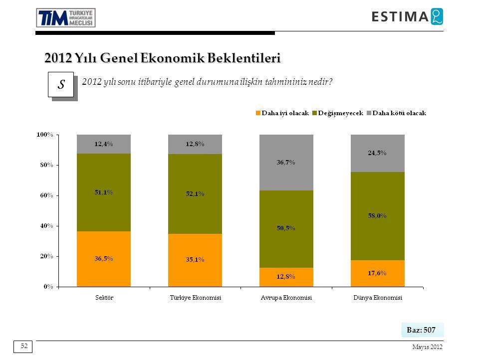 Mayıs 2012 52 Baz: 507 S S 2012 yılı sonu itibariyle genel durumuna ilişkin tahmininiz nedir? 2012 Yılı Genel Ekonomik Beklentileri