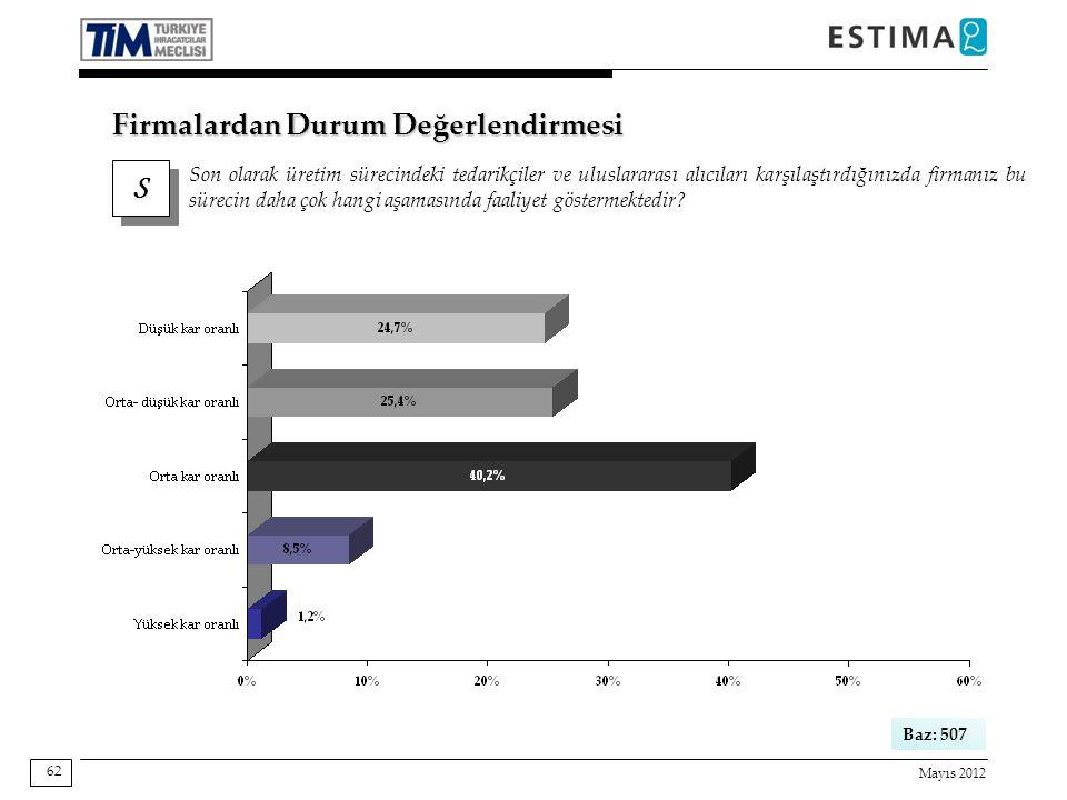 Mayıs 2012 62 Firmalardan Durum Değerlendirmesi S S Son olarak üretim sürecindeki tedarikçiler ve uluslararası alıcıları karşılaştırdığınızda firmanız bu sürecin daha çok hangi aşamasında faaliyet göstermektedir.