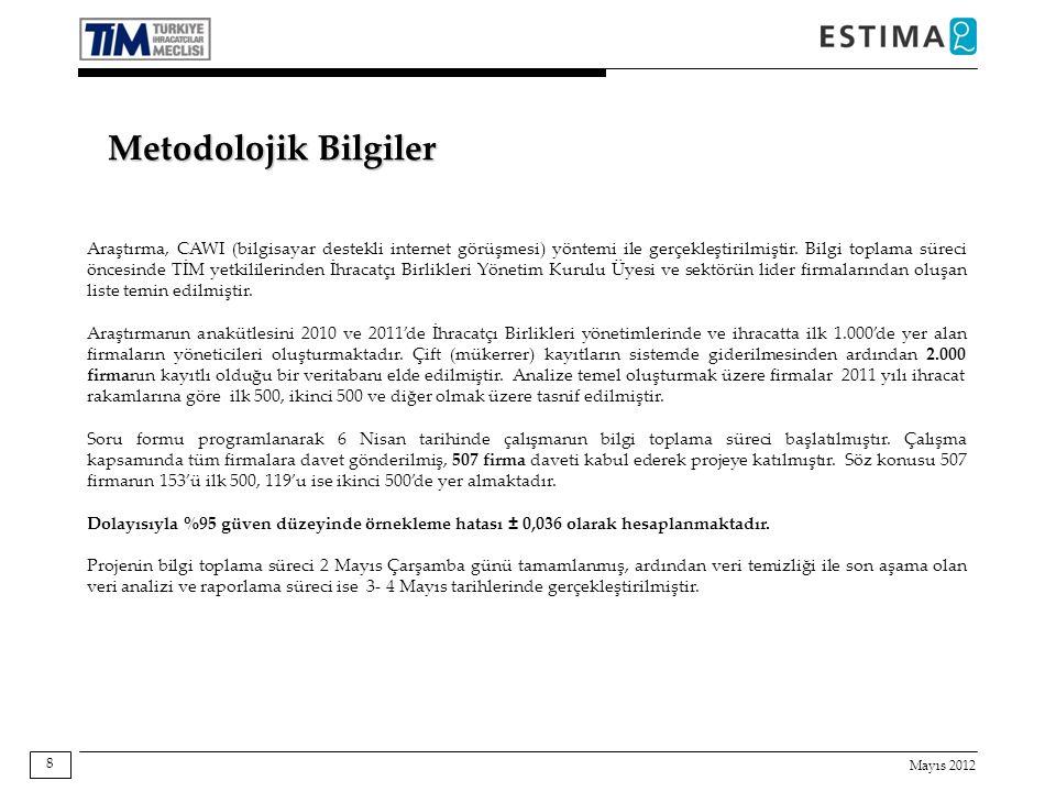 Mayıs 2012 8 Metodolojik Bilgiler Araştırma, CAWI (bilgisayar destekli internet görüşmesi) yöntemi ile gerçekleştirilmiştir.