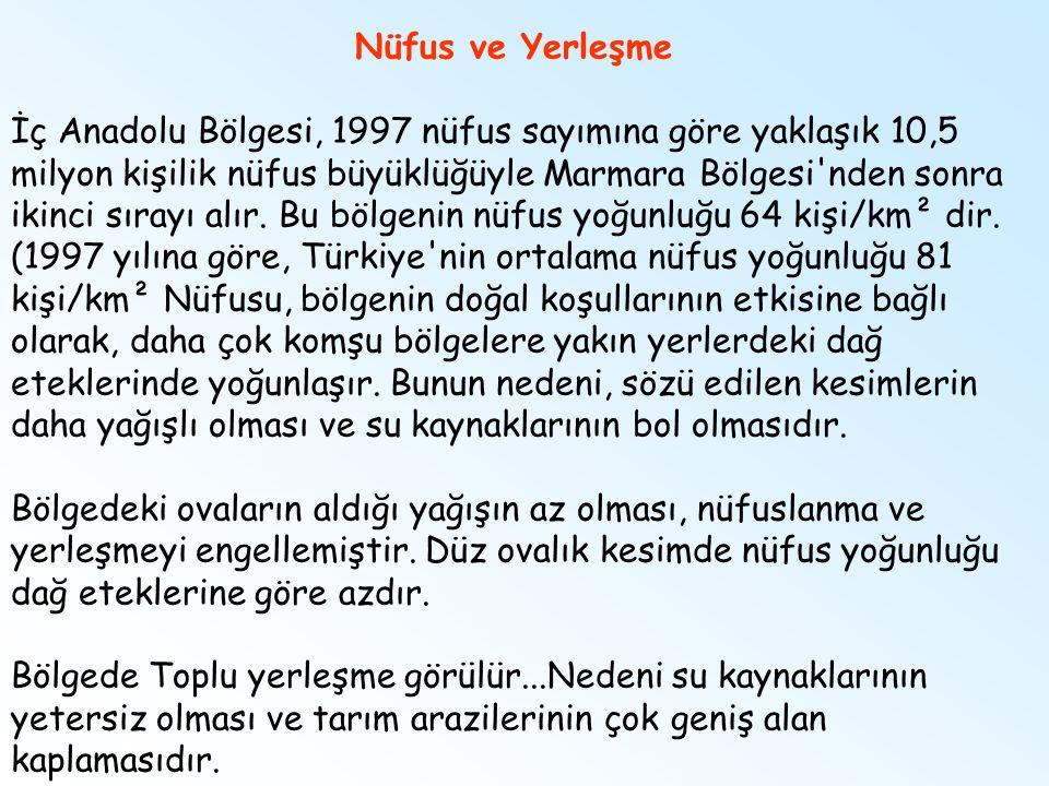 Nüfus ve Yerleşme İç Anadolu Bölgesi, 1997 nüfus sayımına göre yaklaşık 10,5 milyon kişilik nüfus büyüklüğüyle Marmara Bölgesi'nden sonra ikinci sıray