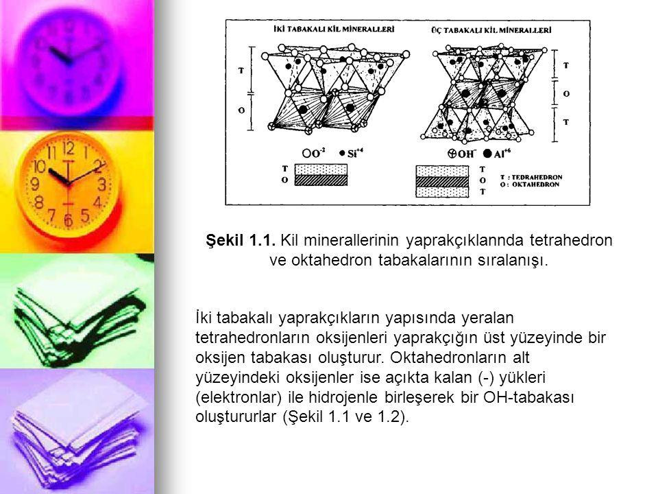 Şekil 1.1. Kil minerallerinin yaprakçıklannda tetrahedron ve oktahedron tabakalarının sıralanışı. İki tabakalı yaprakçıkların yapısında yeralan tetrah
