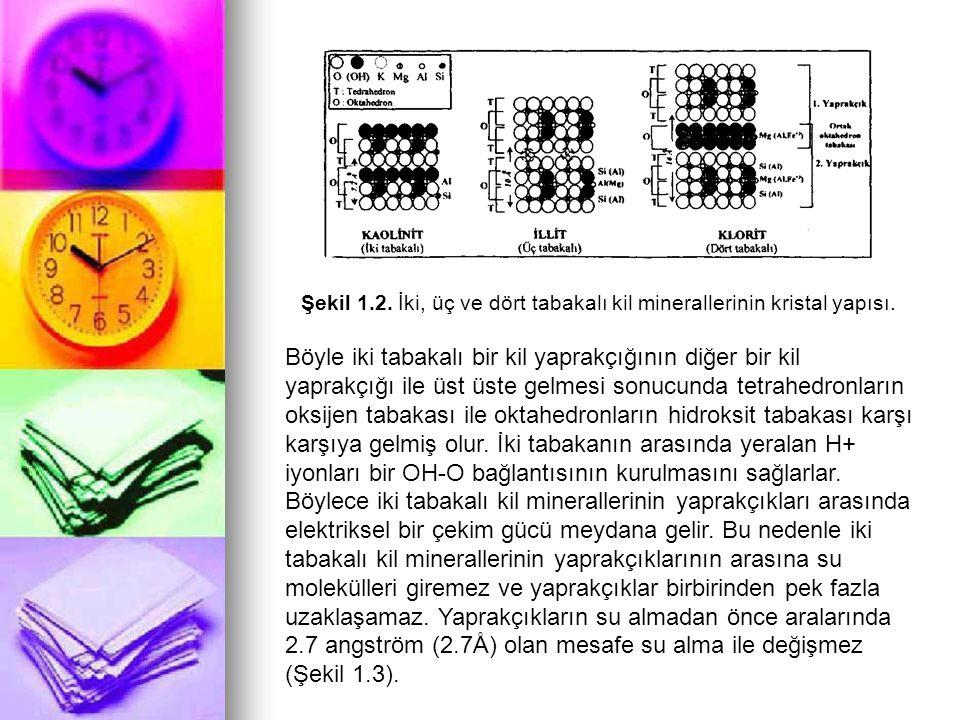 Şekil 1.2. İki, üç ve dört tabakalı kil minerallerinin kristal yapısı. Böyle iki tabakalı bir kil yaprakçığının diğer bir kil yaprakçığı ile üst üste