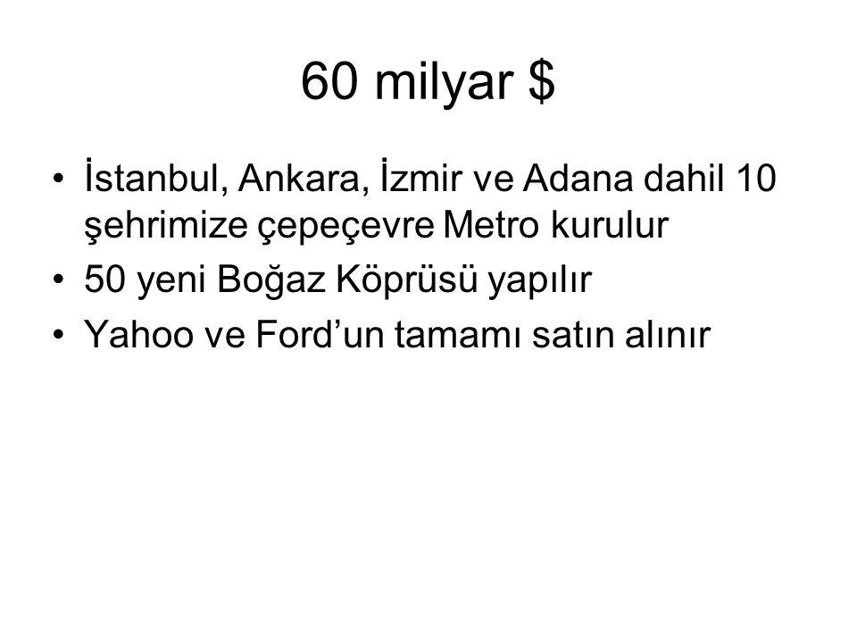 60 milyar $ İstanbul, Ankara, İzmir ve Adana dahil 10 şehrimize çepeçevre Metro kurulur 50 yeni Boğaz Köprüsü yapılır Yahoo ve Ford'un tamamı satın alınır
