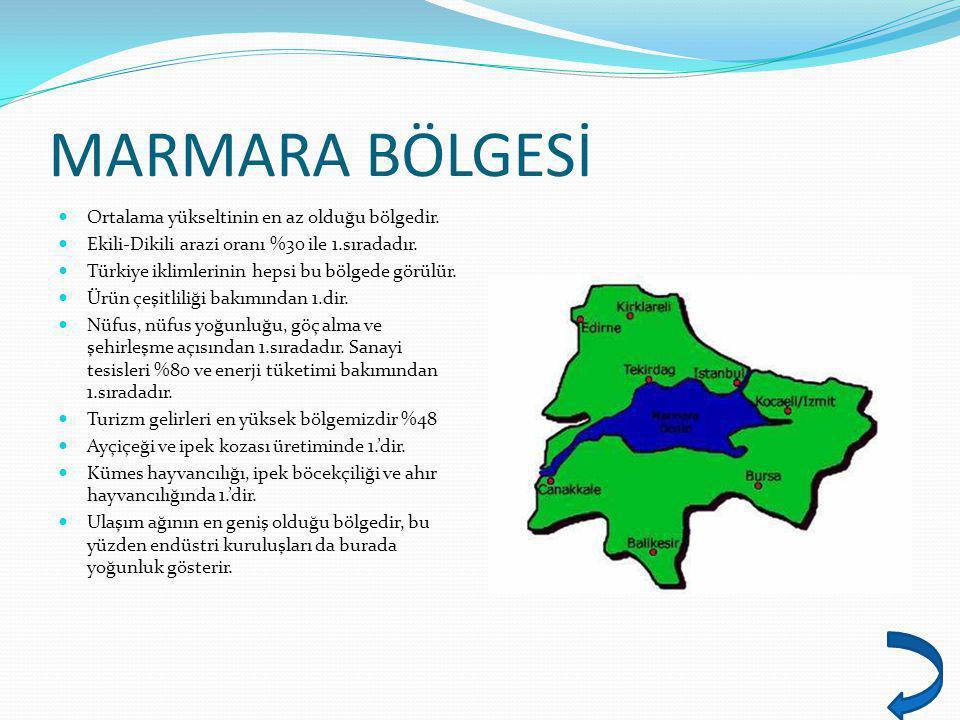 MARMARA BÖLGESİ Ortalama yükseltinin en az olduğu bölgedir. Ekili-Dikili arazi oranı %30 ile 1.sıradadır. Türkiye iklimlerinin hepsi bu bölgede görülü