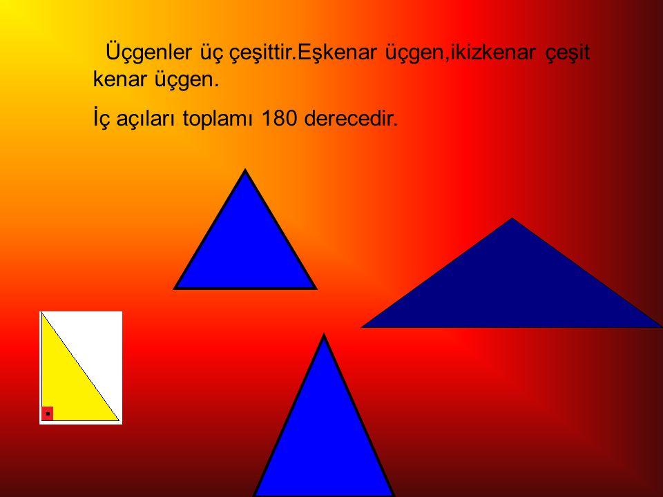 Üçgenler üç çeşittir.Eşkenar üçgen,ikizkenar çeşit kenar üçgen. İç açıları toplamı 180 derecedir.