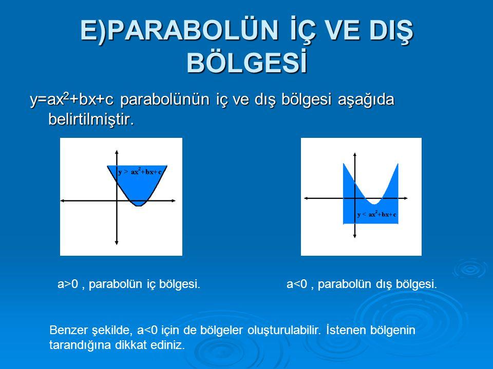 E)PARABOLÜN İÇ VE DIŞ BÖLGESİ y=ax 2 +bx+c parabolünün iç ve dış bölgesi aşağıda belirtilmiştir. a>0, parabolün iç bölgesi.a<0, parabolün dış bölgesi.