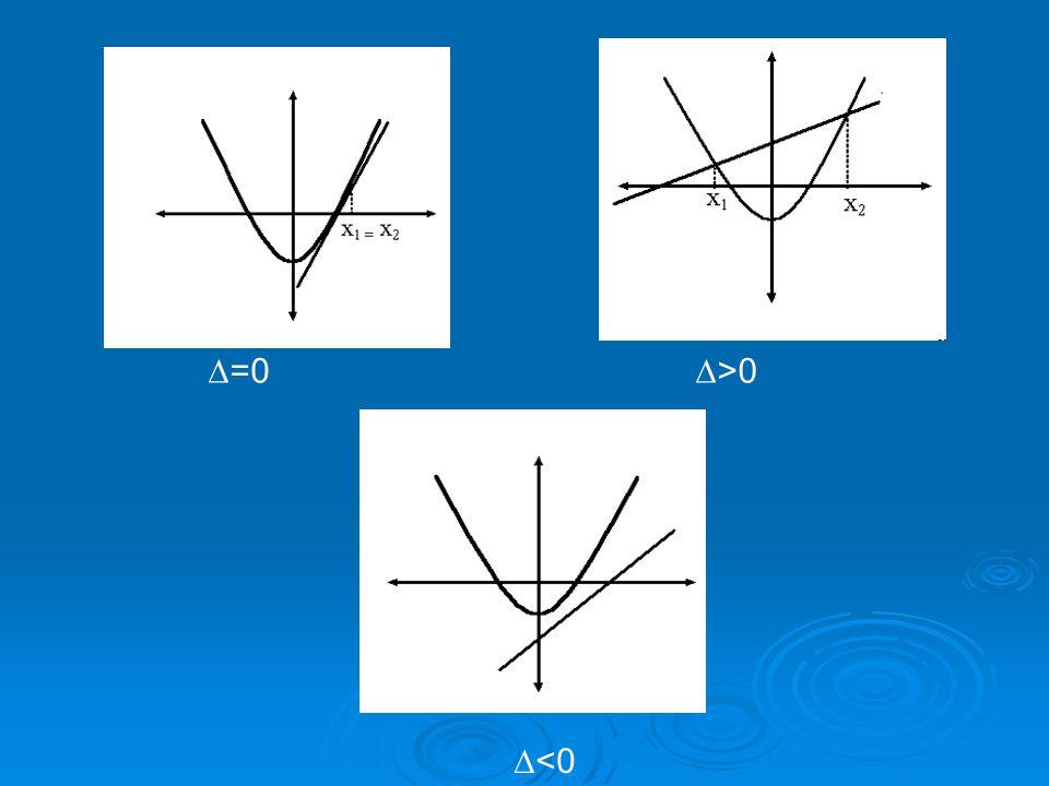NOT 3: y=f(x) ve y=g(x) herhangi iki eğri olsun.