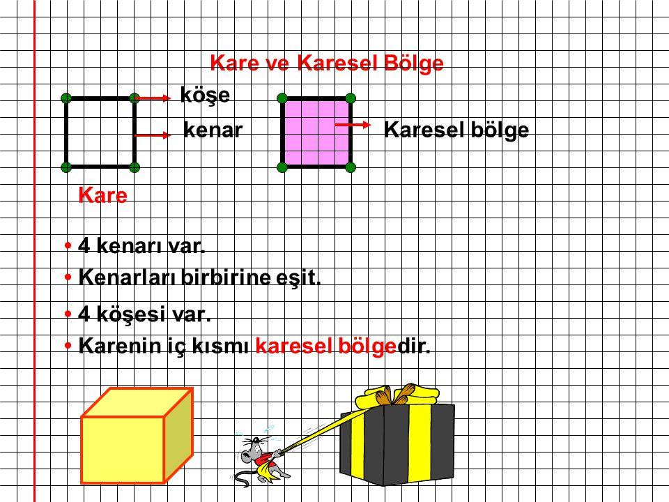 Kare ve Karesel Bölge kenar köşe Karesel bölge Kenarları birbirine eşit. 4 kenarı var. 4 köşesi var. Karenin iç kısmı karesel bölgedir. Kare