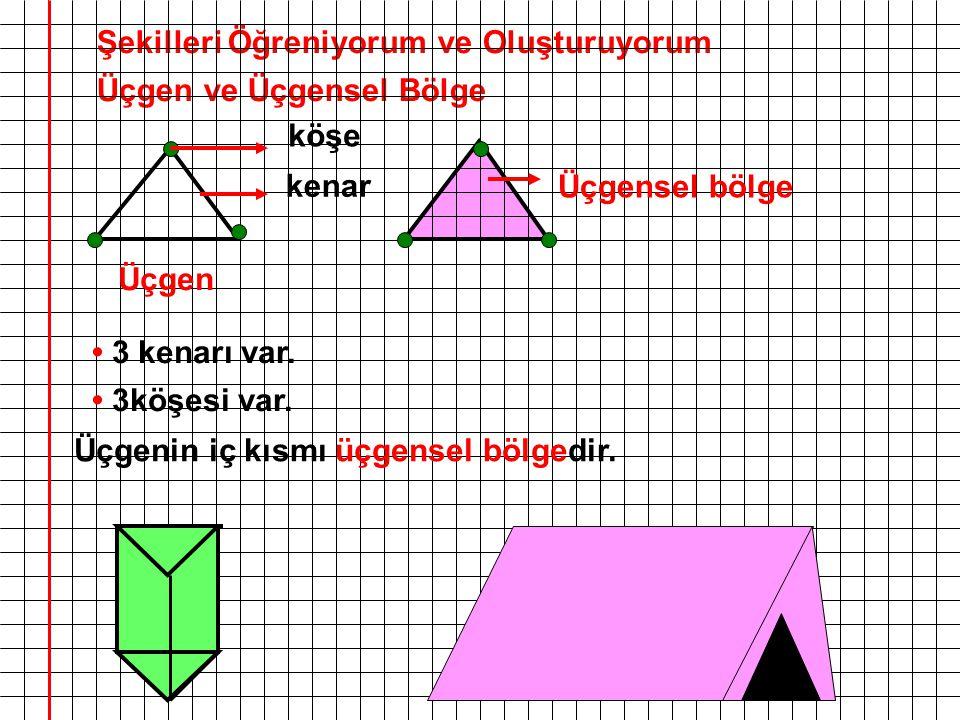 Şekilleri Öğreniyorum ve Oluşturuyorum Üçgen ve Üçgensel Bölge kenar köşe Üçgensel bölge Üçgen 3 kenarı var. 3köşesi var. Üçgenin iç kısmı üçgensel bö