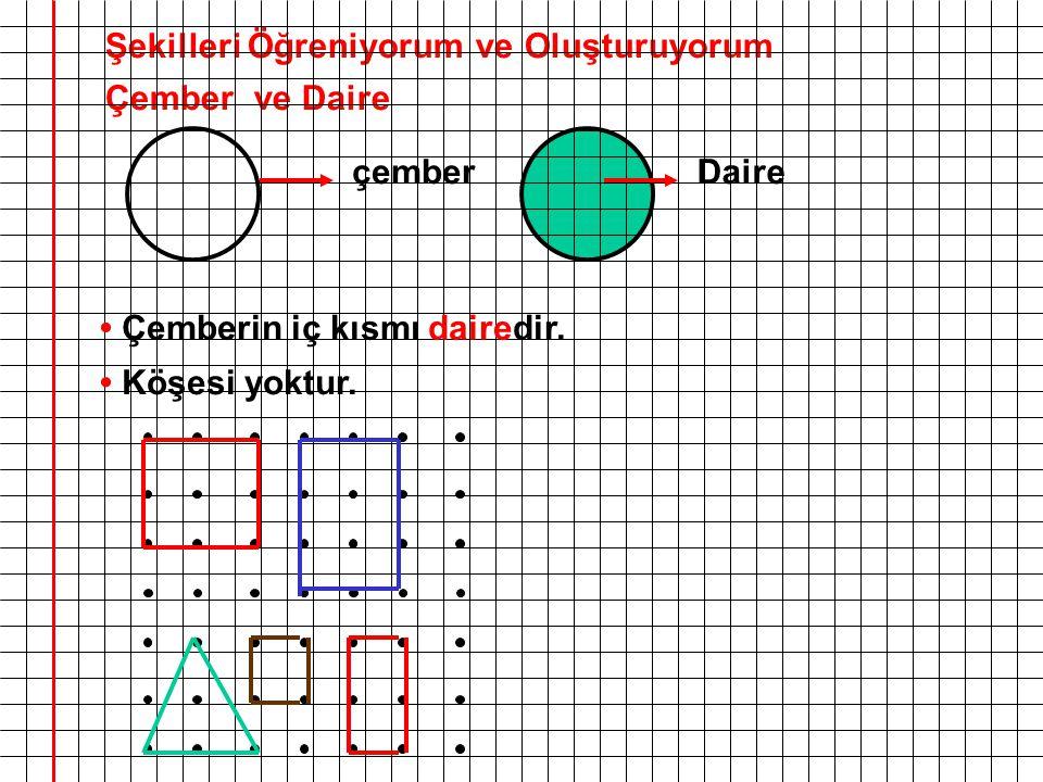 Şekilleri Öğreniyorum ve Oluşturuyorum Çember ve Daire çemberDaire Çemberin iç kısmı dairedir. Köşesi yoktur.