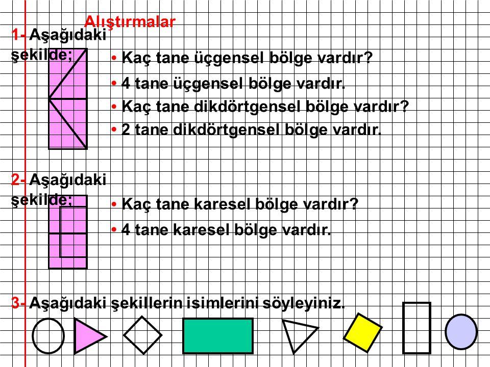 Alıştırmalar 1- Aşağıdaki şekilde; Kaç tane üçgensel bölge vardır? 4 tane üçgensel bölge vardır. Kaç tane dikdörtgensel bölge vardır? 2 tane dikdörtge