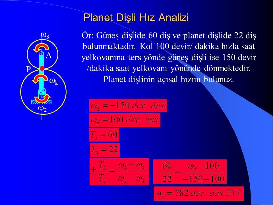 Planet Dişli Hız Analizi   kk A P Ör: Güneş dişlide 60 diş ve planet dişlide 22 diş bulunmaktadır. Kol 100 devir/ dakika hızla saat yelkovan