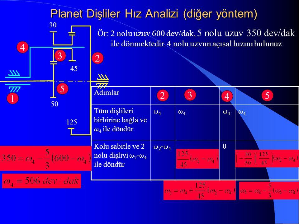 Planet Dişliler Hız Analizi (diğer yöntem) Ör: 2 nolu uzuv 600 dev/dak, 5 nolu uzuv 350 dev/dak ile dönmektedir. 4 nolu uzvun açısal hızını bulunuz 12