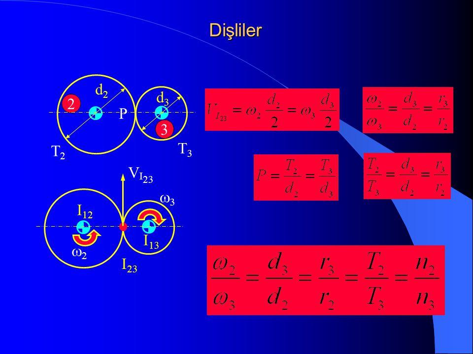 Planet Dişliler Hız Analizi (diğer yöntem) Ör: 2 nolu kol 1000 dev/dak ile dönmektedir.