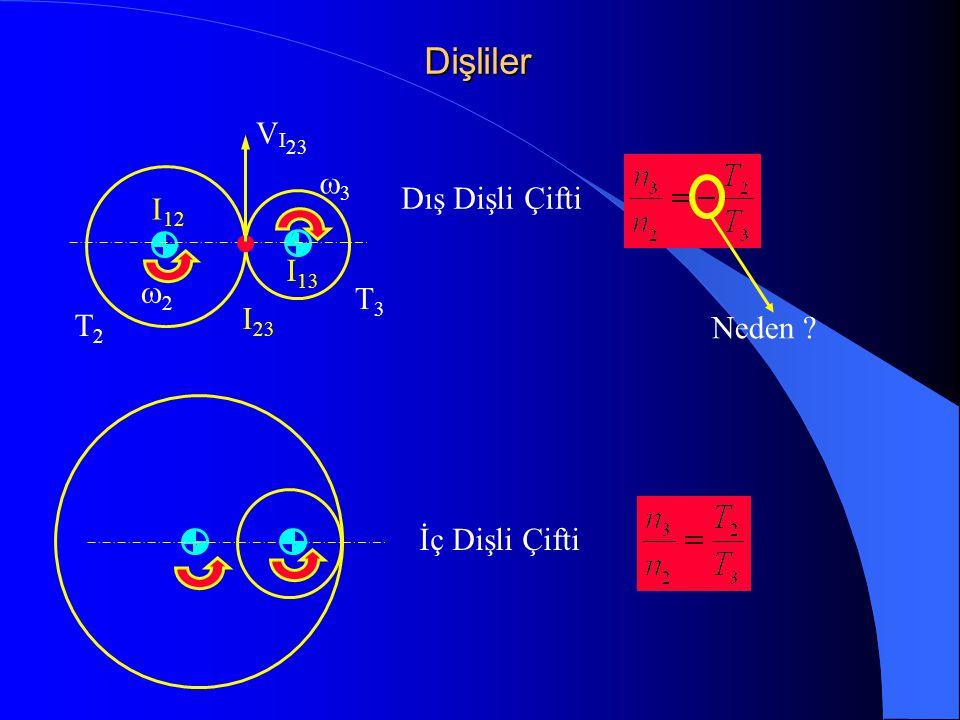 Planet Dişliler Hız Analizi (diğer yöntem) Ör: 2 nolu uzuv 600 dev/dak, 5 nolu uzuv 350 dev/dak ile dönmektedir.