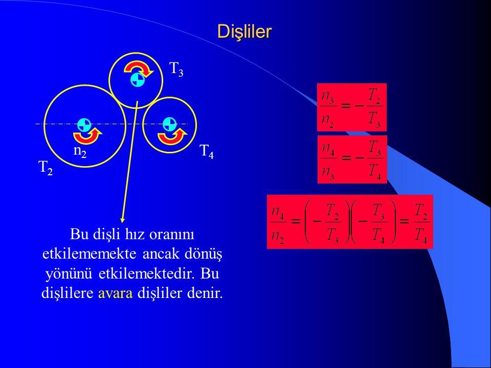 Planet Dişliler Hız Analizi (diğer yöntem) Ör: 2 nolu uzuv 1 dev/dak, ile dönmektedir.