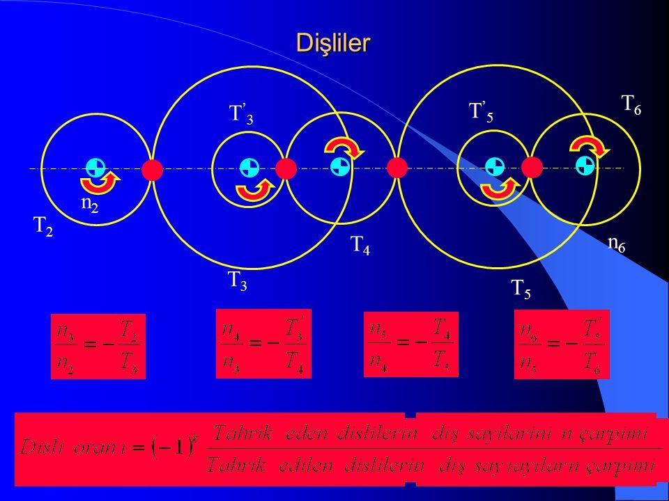 Planet Dişli Planet Kol Güneş Dişli Episikloid Dişli Sistemi