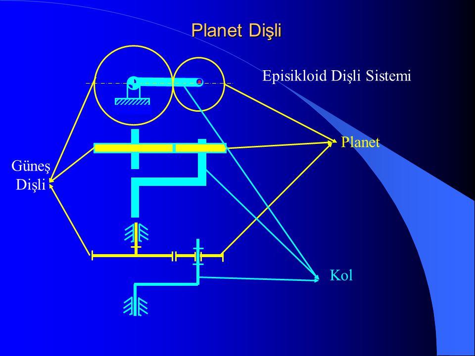 Planet Dişli Halka Dişli Kol Planet
