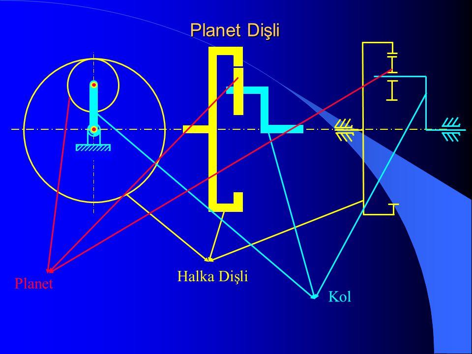 Planet Dişli Hız Analizi VAVA   kk A P  kk  A P VAVA V P/A V P3 =V P2 V P/A V P3 =V P2