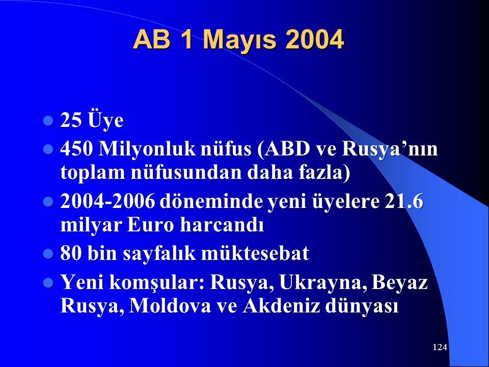 124 AB 1 Mayıs 2004 25 Üye 25 Üye 450 Milyonluk nüfus (ABD ve Rusya'nın toplam nüfusundan daha fazla) 450 Milyonluk nüfus (ABD ve Rusya'nın toplam nüf