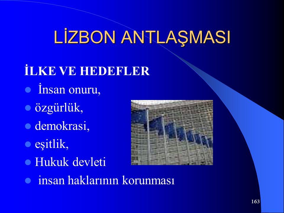 LİZBON ANTLAŞMASI İLKE VE HEDEFLER İnsan onuru, özgürlük, demokrasi, eşitlik, Hukuk devleti insan haklarının korunması 163
