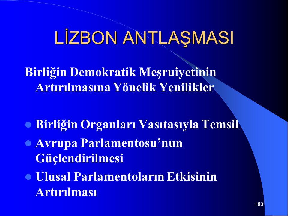 LİZBON ANTLAŞMASI Birliğin Demokratik Meşruiyetinin Artırılmasına Yönelik Yenilikler Birliğin Organları Vasıtasıyla Temsil Avrupa Parlamentosu'nun Güç