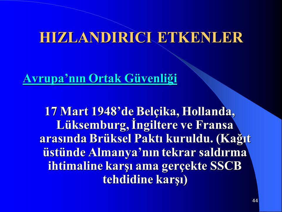 HIZLANDIRICI ETKENLER Avrupa'nın Ortak Güvenliği 17 Mart 1948'de Belçika, Hollanda, Lüksemburg, İngiltere ve Fransa arasında Brüksel Paktı kuruldu. (K