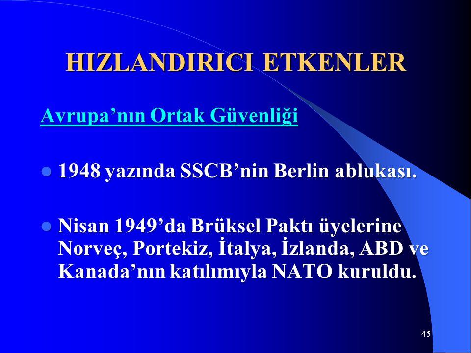 HIZLANDIRICI ETKENLER Avrupa'nın Ortak Güvenliği 1948 yazında SSCB'nin Berlin ablukası. 1948 yazında SSCB'nin Berlin ablukası. Nisan 1949'da Brüksel P