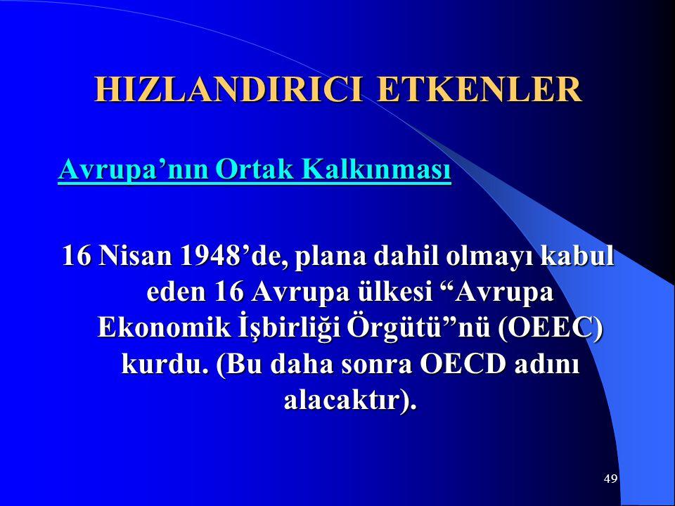 """HIZLANDIRICI ETKENLER Avrupa'nın Ortak Kalkınması 16 Nisan 1948'de, plana dahil olmayı kabul eden 16 Avrupa ülkesi """"Avrupa Ekonomik İşbirliği Örgütü""""n"""