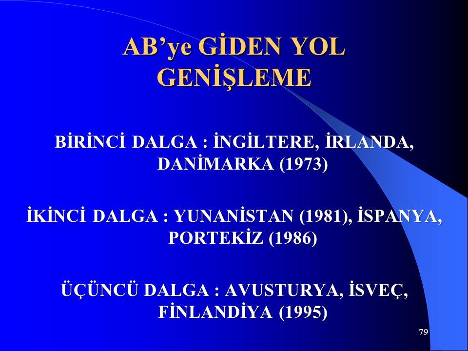 79 AB'ye GİDEN YOL GENİŞLEME BİRİNCİ DALGA : İNGİLTERE, İRLANDA, DANİMARKA (1973) İKİNCİ DALGA : YUNANİSTAN (1981), İSPANYA, PORTEKİZ (1986) ÜÇÜNCÜ DA