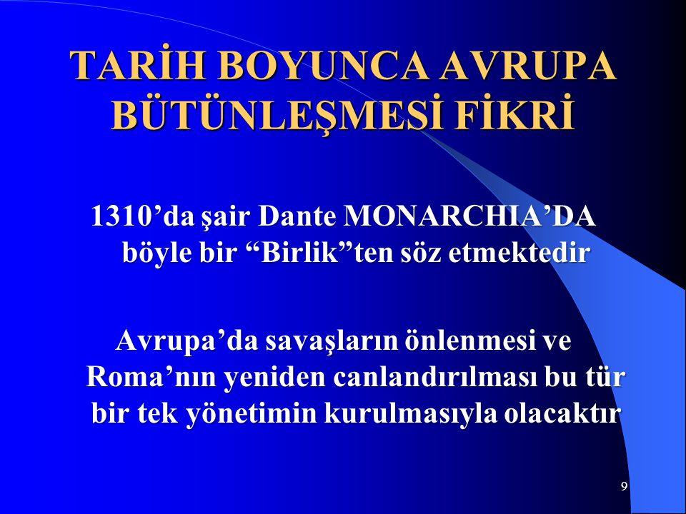 TARİH BOYUNCA AVRUPA BÜTÜNLEŞMESİ FİKRİ II.