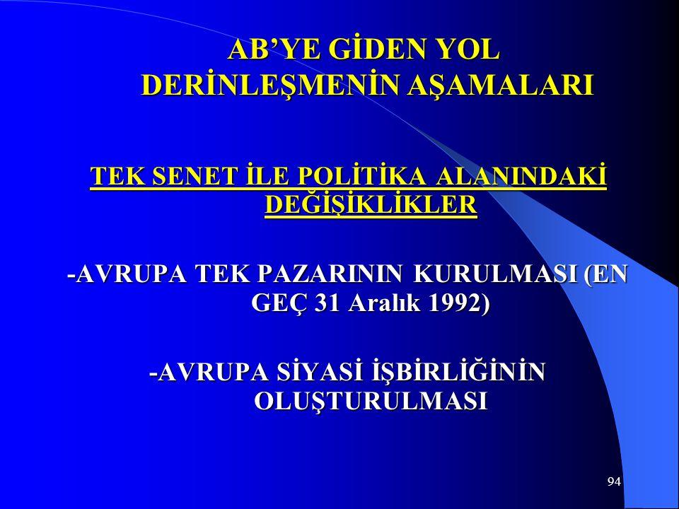 94 AB'YE GİDEN YOL DERİNLEŞMENİN AŞAMALARI TEK SENET İLE POLİTİKA ALANINDAKİ DEĞİŞİKLİKLER -AVRUPA TEK PAZARININ KURULMASI (EN GEÇ 31 Aralık 1992) -AV