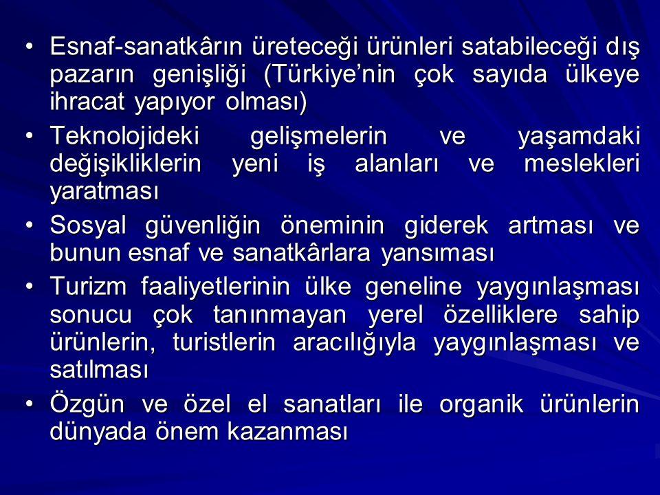 Esnaf-sanatkârın üreteceği ürünleri satabileceği dış pazarın genişliği (Türkiye'nin çok sayıda ülkeye ihracat yapıyor olması)Esnaf-sanatkârın üreteceği ürünleri satabileceği dış pazarın genişliği (Türkiye'nin çok sayıda ülkeye ihracat yapıyor olması) Teknolojideki gelişmelerin ve yaşamdaki değişikliklerin yeni iş alanları ve meslekleri yaratmasıTeknolojideki gelişmelerin ve yaşamdaki değişikliklerin yeni iş alanları ve meslekleri yaratması Sosyal güvenliğin öneminin giderek artması ve bunun esnaf ve sanatkârlara yansımasıSosyal güvenliğin öneminin giderek artması ve bunun esnaf ve sanatkârlara yansıması Turizm faaliyetlerinin ülke geneline yaygınlaşması sonucu çok tanınmayan yerel özelliklere sahip ürünlerin, turistlerin aracılığıyla yaygınlaşması ve satılmasıTurizm faaliyetlerinin ülke geneline yaygınlaşması sonucu çok tanınmayan yerel özelliklere sahip ürünlerin, turistlerin aracılığıyla yaygınlaşması ve satılması Özgün ve özel el sanatları ile organik ürünlerin dünyada önem kazanmasıÖzgün ve özel el sanatları ile organik ürünlerin dünyada önem kazanması