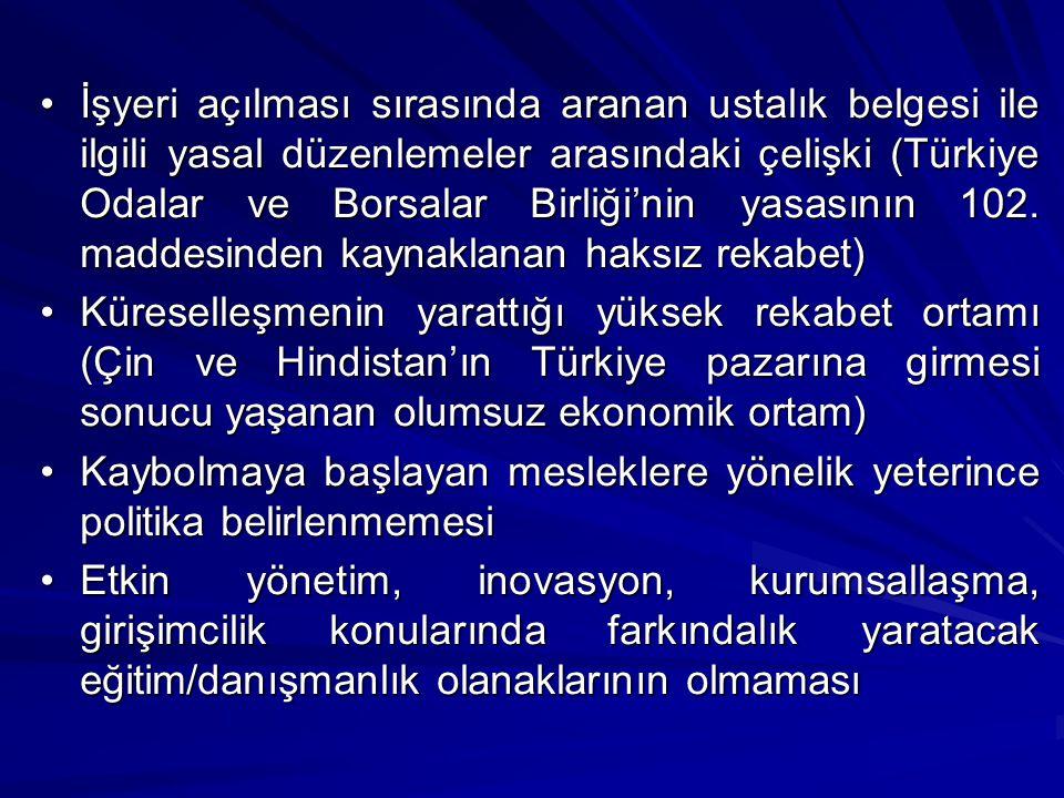 İşyeri açılması sırasında aranan ustalık belgesi ile ilgili yasal düzenlemeler arasındaki çelişki (Türkiye Odalar ve Borsalar Birliği'nin yasasının 102.