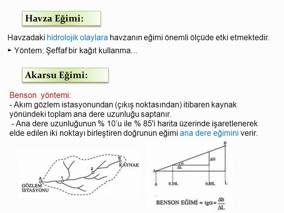 Akarsuların taşıdığı katı maddeler çeşitli şekillerde sınıflandırılabilir: 1) Malzemenin kaynağına göre sınıflandırma: a) yatak malzemesi, b) yıkanmış malzeme.