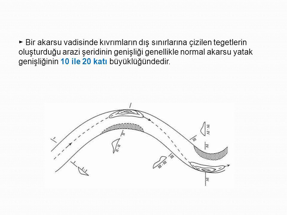 ► Bir akarsu vadisinde kıvrımların dış sınırlarına çizilen tegetlerin oluşturduğu arazi şeridinin genişliği genellikle normal akarsu yatak genişliğinin 10 ile 20 katı büyüklüğündedir.