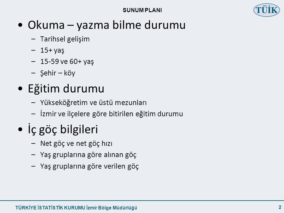 TÜRKİYE İSTATİSTİK KURUMU İzmir Bölge Müdürlüğü 15+ YAŞ OKUMA YAZMA BİLMEYEN ORANI 2 (%) 13