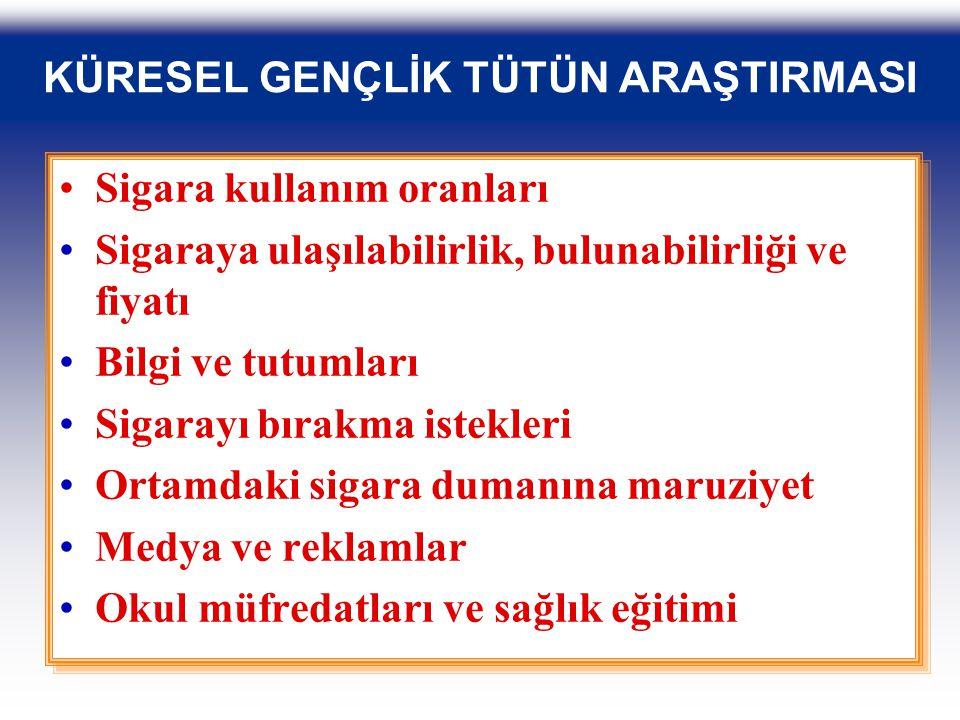 SONUÇ Türkiye'de öğrencilerde sigara içme oranı yüksektir.